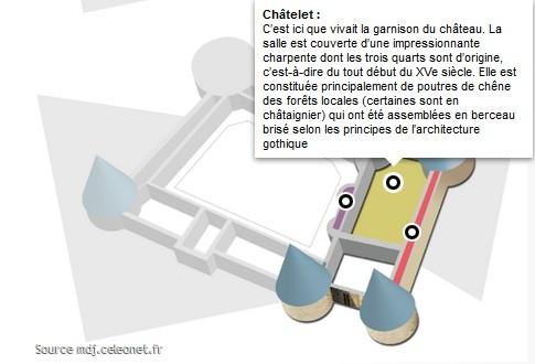 texte chatelet